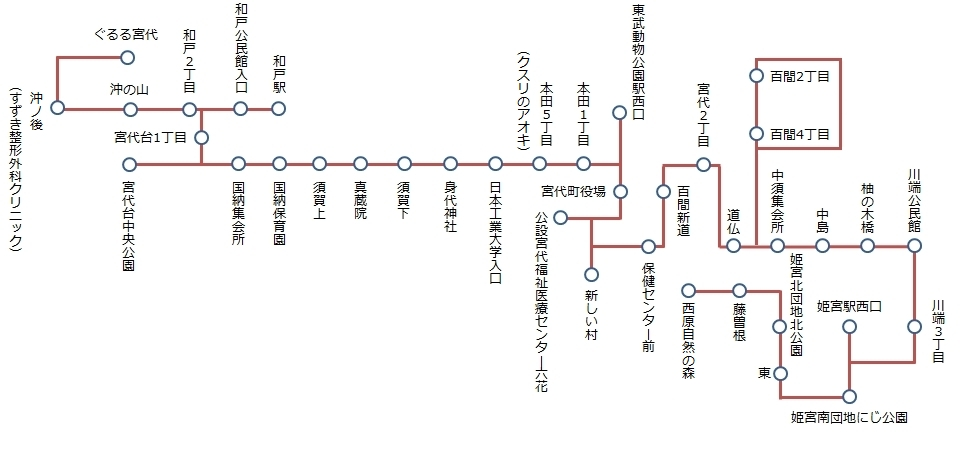 路線 図 バス